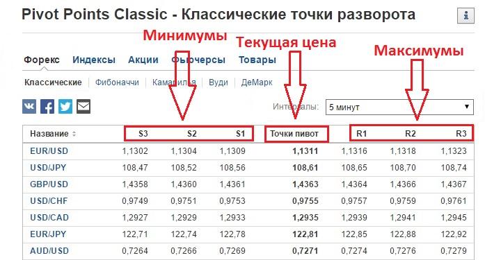 Американский обменник bitcoin на рубли-12