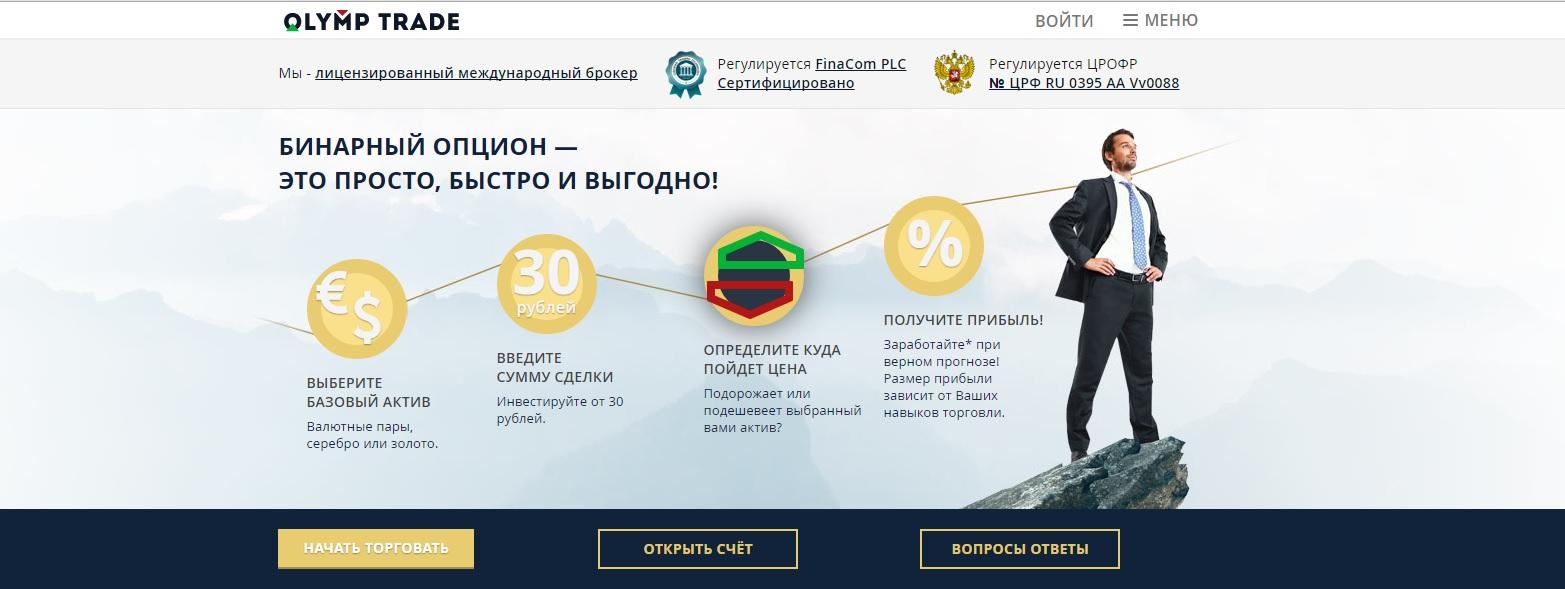 Обзор брокера бинарных опционов Olymp Trade (Олимп Трейд). Отзывы.